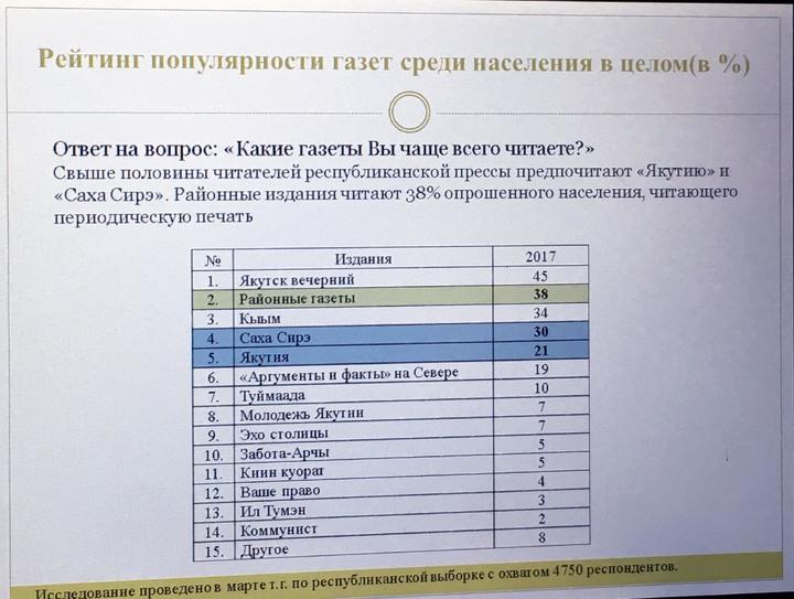 452de70af38f91bdaaef978c4f7a9045 Своя среди чужих: почему у якутов даже «Ганза» теплее псковской